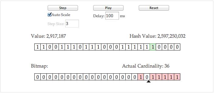 Bit Pattern Simulation