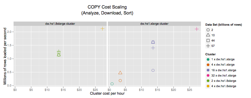 copy_cost_scaling_rows-1