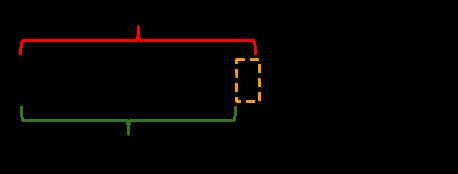 Doubling Bit Diagram