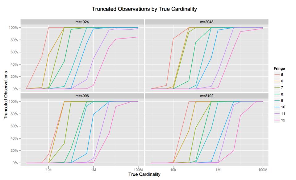 Truncated_Observations-2