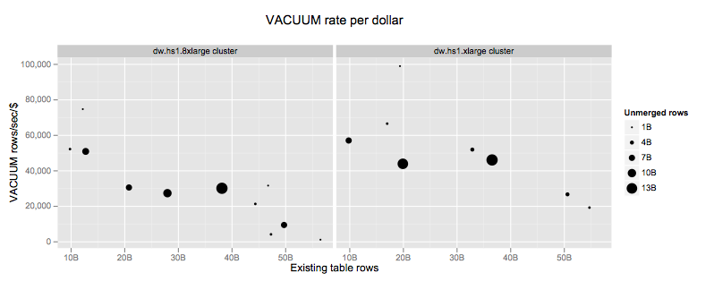 vac_rate_per_dollar