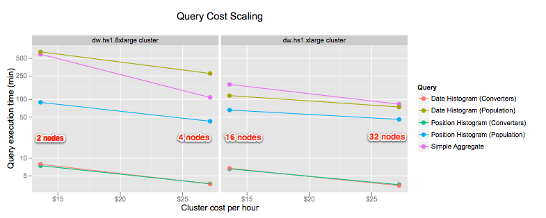 query_cost_scaling-1